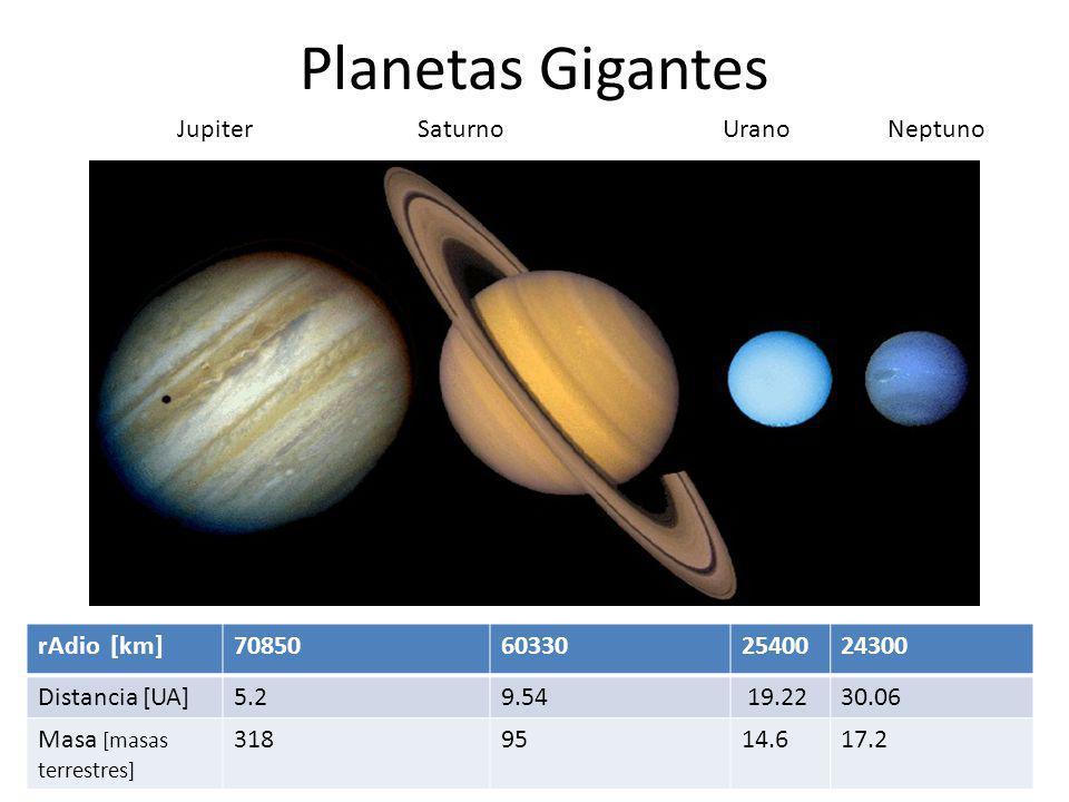 Planetas Gigantes Jupiter Saturno Urano Neptuno rAdio [km] 70850 60330
